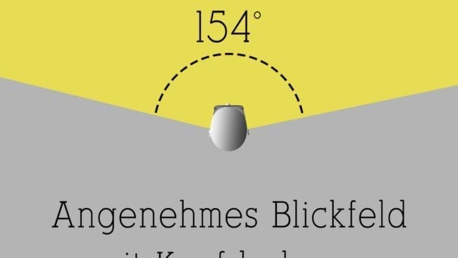 Angenehmes Blickfeld