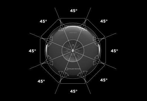 Stereoskopische Linsenanordnung - Quelle: www.slashcam.de