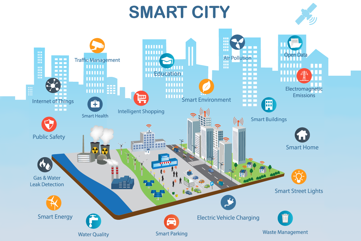 Smart City Infrastruktur