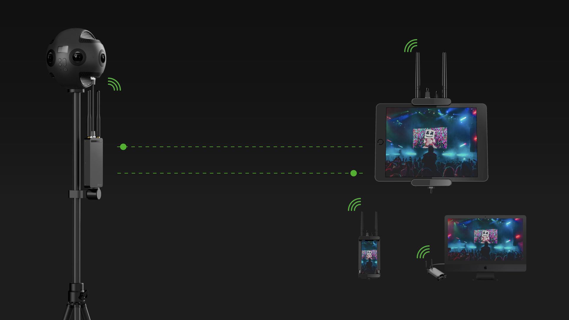 FarSight VR- Übertragung